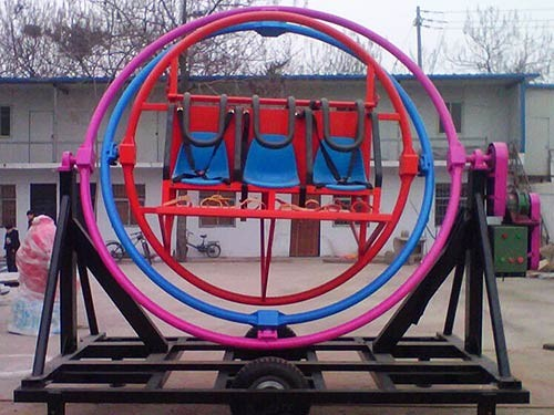 Mobile Gyroscope